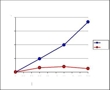 LZR7 Toe fungus chart